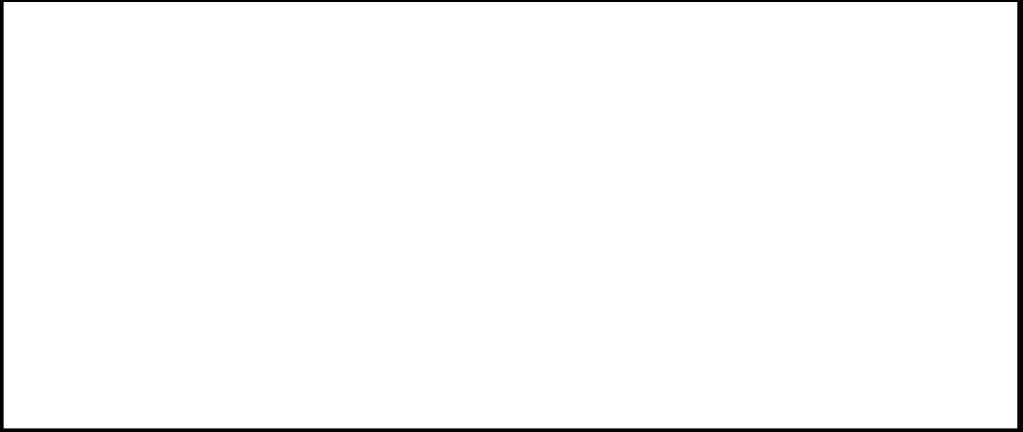ZeMiaL